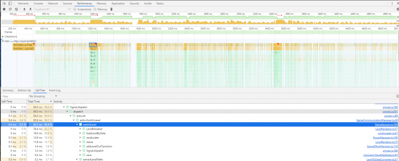 Performance tab in chrome dev tools showing report from running a test