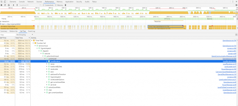 Chrome performance recording showing the bottleneck